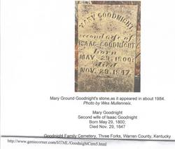 Mary <i>Ground</i> Goodnight