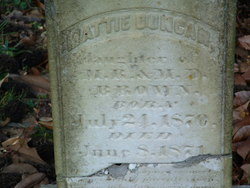 Mattie Duncan Brown
