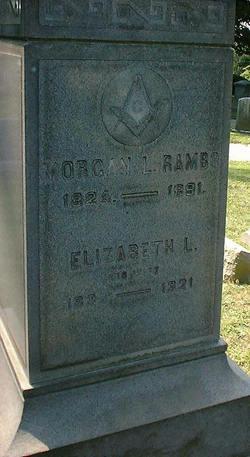Morgin L. Rambo