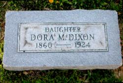 Dora M. Dixon