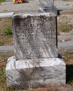 Ralph Austin