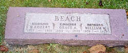William Wallace Beach