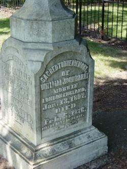 William John Bailey