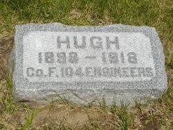 Hugh Haven Galland
