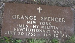 Orange Spencer