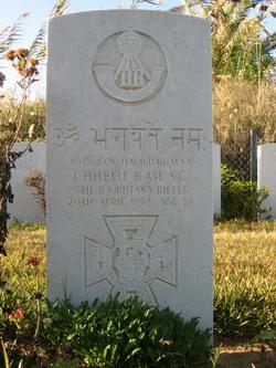 Chhelu Ram