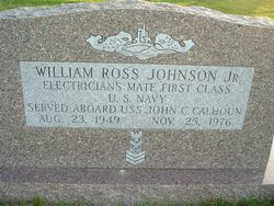 William Ross Johnson, Jr