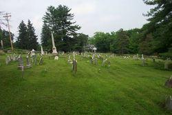 Mansfield Woodhouse Presbyterian Church Cemetery