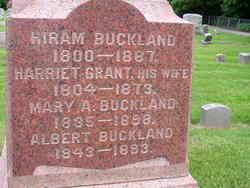 Albert Buckland