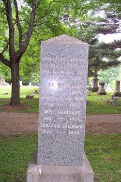 William E Brainard