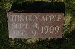 Ottis Guy Apple