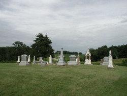 Covenanter/Reformed Presbyterian Church Cemetery