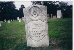William Kendall Woolfolk