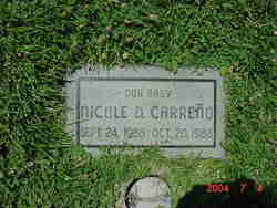 Nicole Danielle Carreno