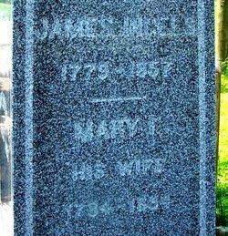 James H. Ingels