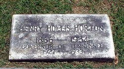 Henry Hollis Horton
