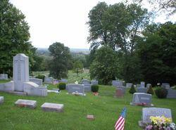 Saint Magdalen Cemetery