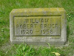 William Robert Bruce