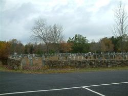 Steele Creek Presbyterian Church Cemetery