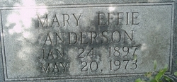 Mary Effie Anderson