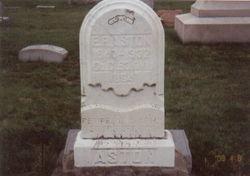 Edgar R. Aston