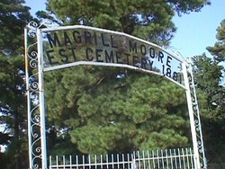 Magrill-Moore Cemetery
