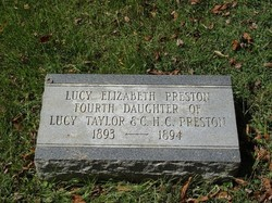 Lucy Elizabeth Preston
