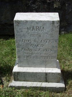 Maria Preston