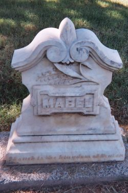 Mabel Estes
