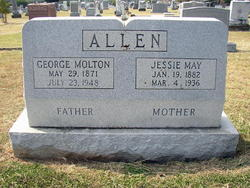 George Molton Allen