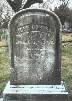 John Duryea