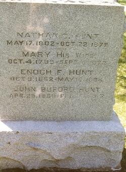 Enoch F. Hunt