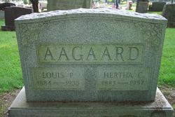 Louis Paul Aagaard