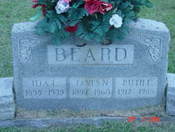 James N. Beard