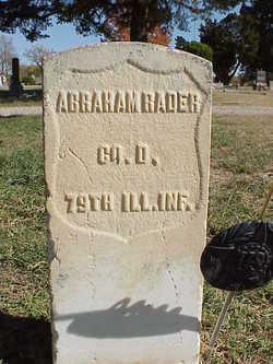 Pvt Abraham Rader