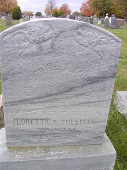 Loretta K. <i>Mannix</i> Sullivan