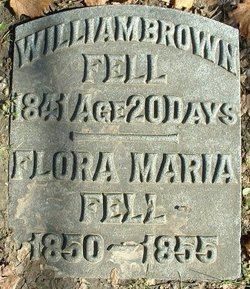 William Brown Fell