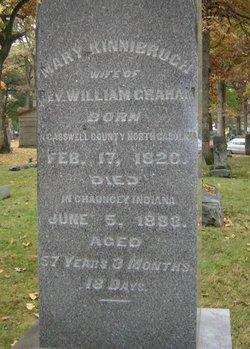 Mary Nancy <i>Kinnibrugh</i> Graham