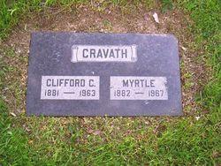 Clifford Carlton Gavvy Cravath
