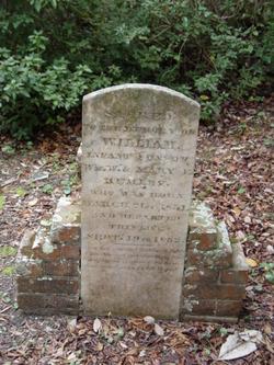 William Rumley