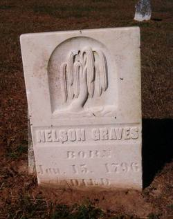 Nelson Graves