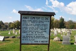 Arndts and Messinger Cemetery
