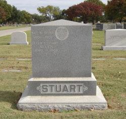 Ellen T <i>Stuart</i> Allen