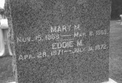 Mary May Farringer