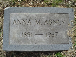 Anna M. Abney