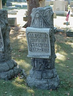 Alice B. Sanford