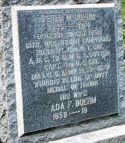 Peter Boehm