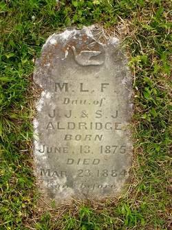 M. L. F. Aldridge