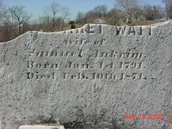 Margaret <i>Watt</i> Ankrim