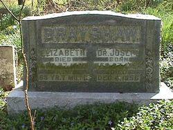 Dr Joseph Brayshaw